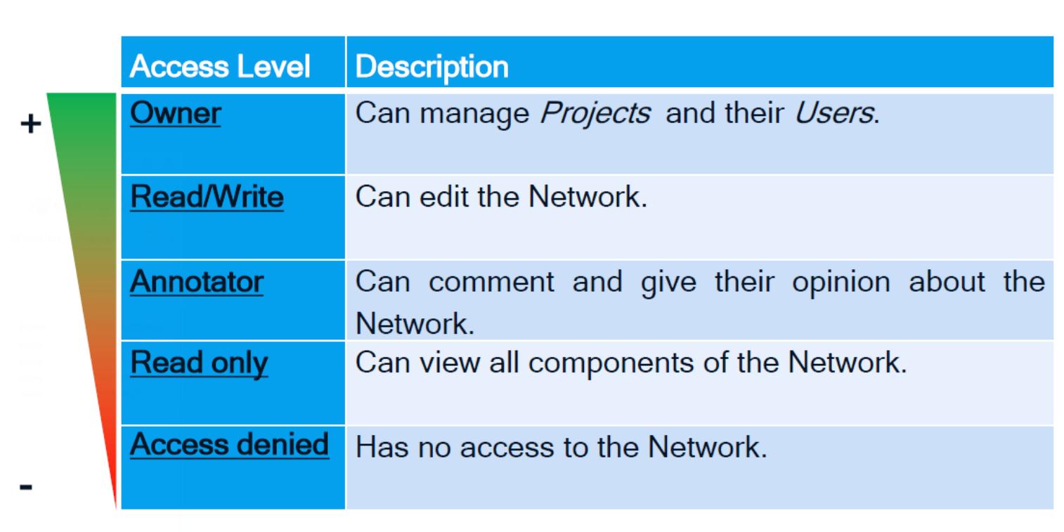 MetExplore Documentation